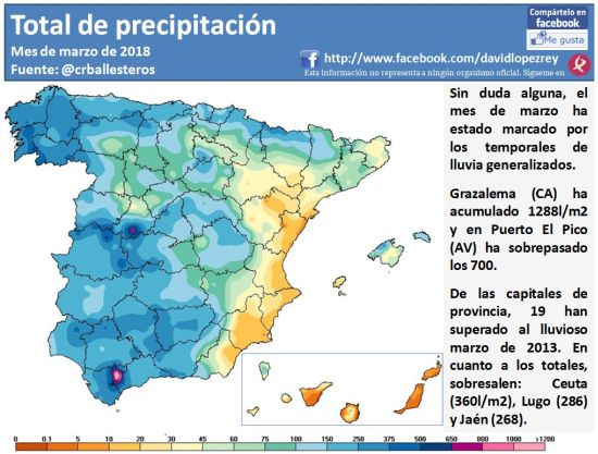 Spanje_ZondvloedMaart2018-2.jpg